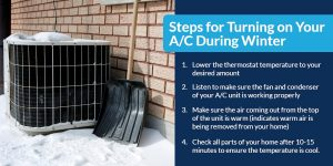 Steps for turning on your A/C during Winter | The Energy Centre