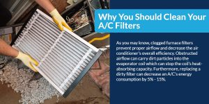 Why You Should Clean Your A-C Filters (1)