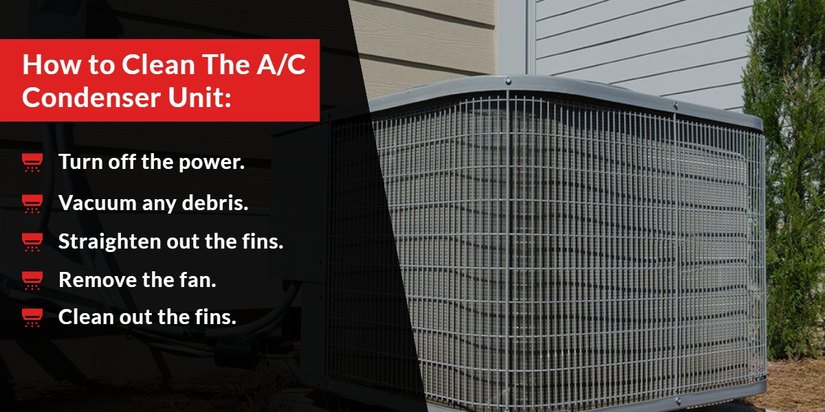 How to clean the A/C Condenser Unit | The Energy Centre