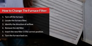 How to change the furnace filter | The Energy Centre